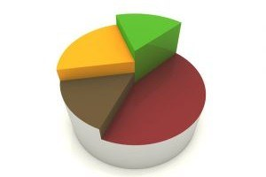 1 1099212 pie chart color 41